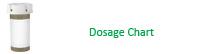 dosagechart